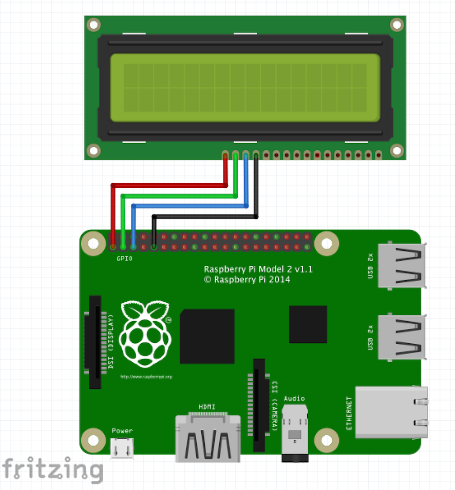 Wiringpi C Example Wiring Diagrams En Camel Iot Labs I2c Gpio Mqtt Lcd Raspberry Pi